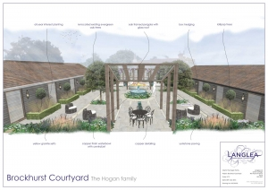 Brockhurst-Courtyard-Sketch-Design