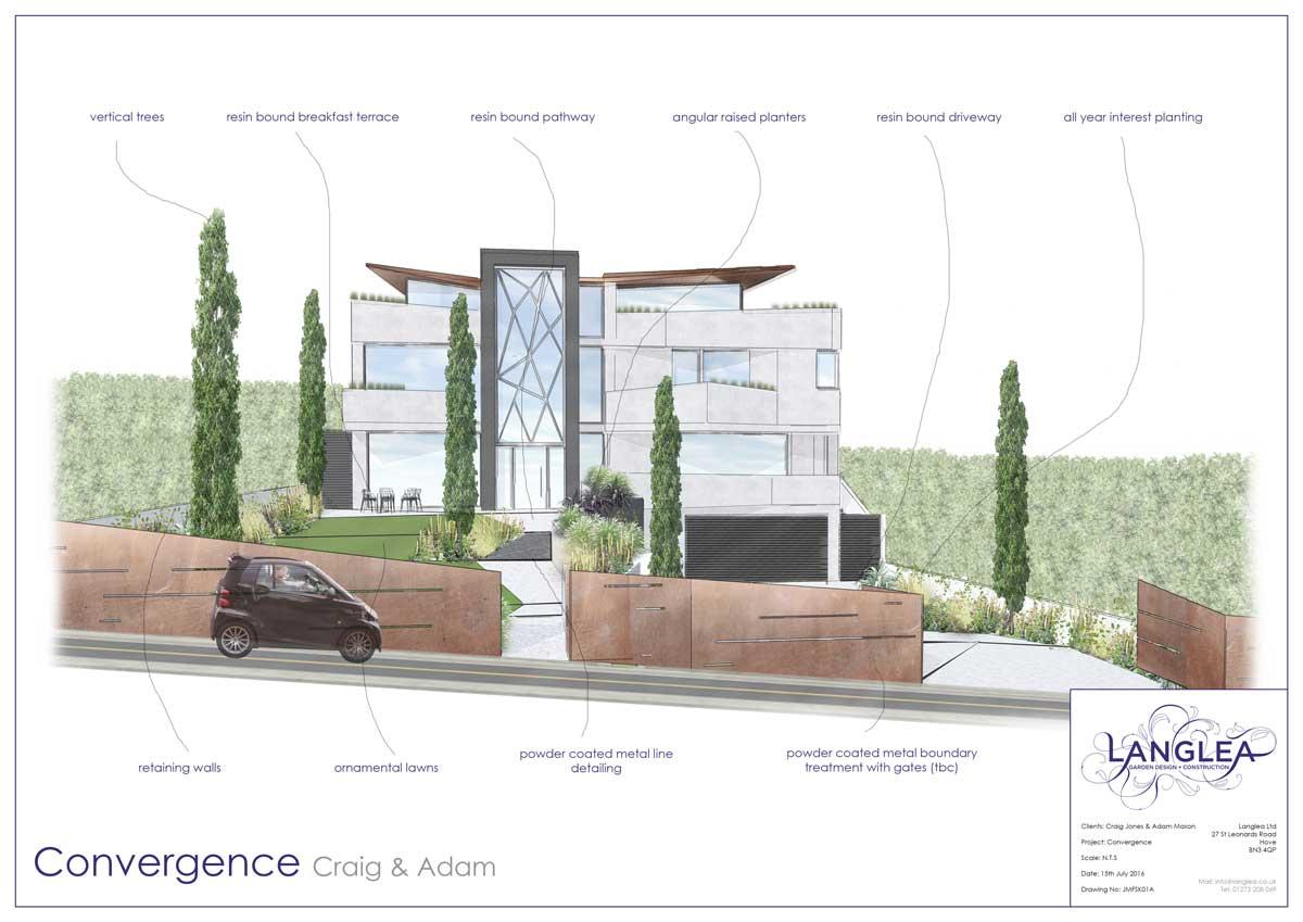 Convergence-Sketch-Design